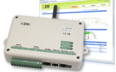 Measuring Up: eze System Tech Hits the Charts