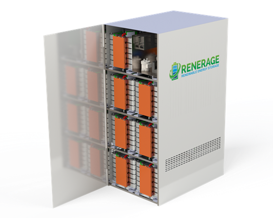 Renerage Power Box